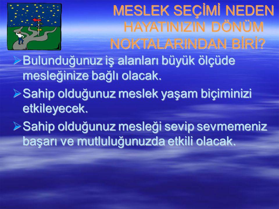 MODA TASARIMI YGS-5  Anadolu ünv.ve İzmir Ekonomi ünv.