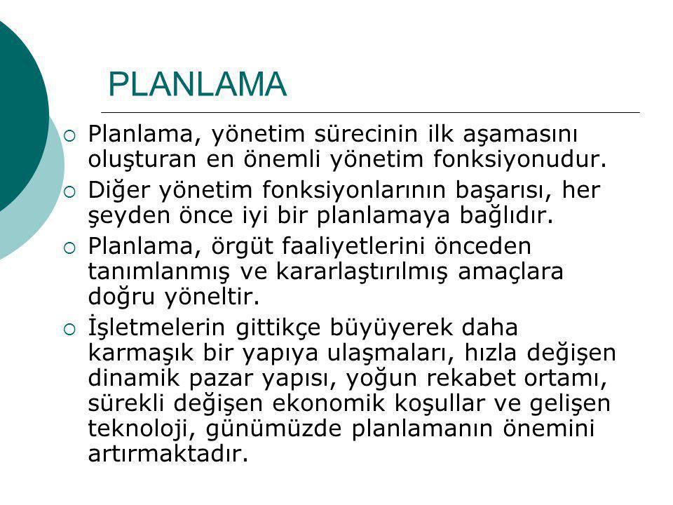 PLANLAMA  Planlama, yönetim sürecinin ilk aşamasını oluşturan en önemli yönetim fonksiyonudur.  Diğer yönetim fonksiyonlarının başarısı, her şeyden