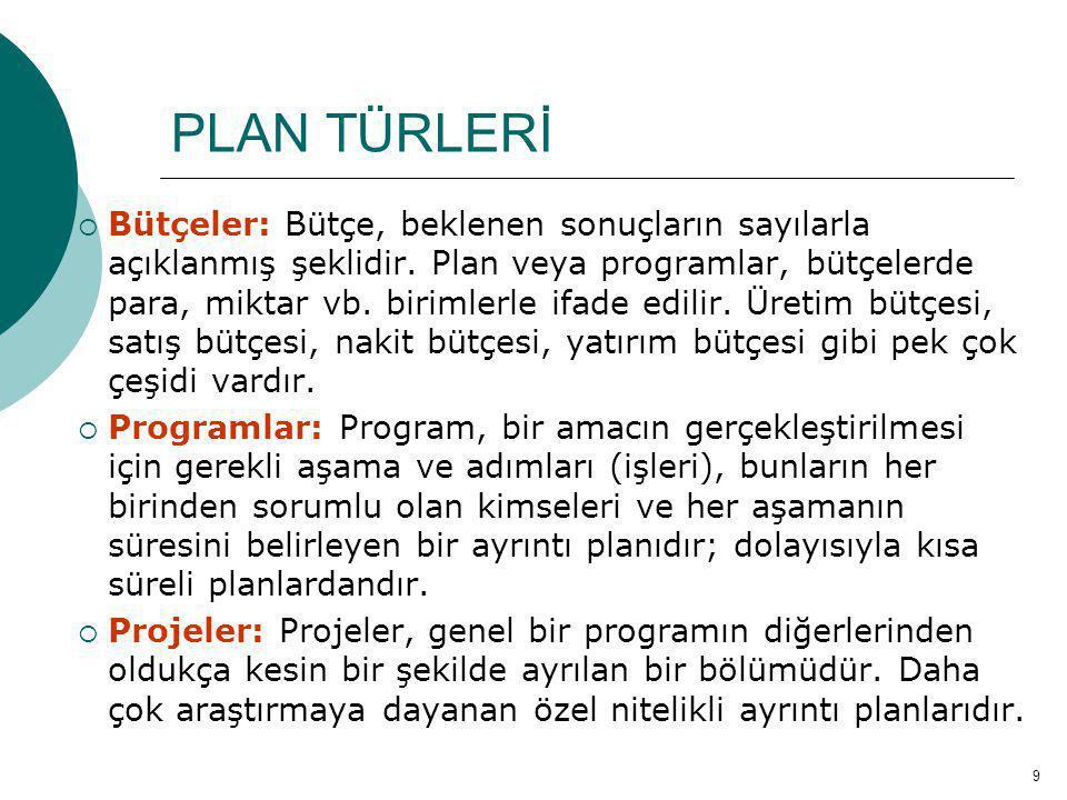 PLAN TÜRLERİ  Bütçeler: Bütçe, beklenen sonuçların sayılarla açıklanmış şeklidir. Plan veya programlar, bütçelerde para, miktar vb. birimlerle ifade
