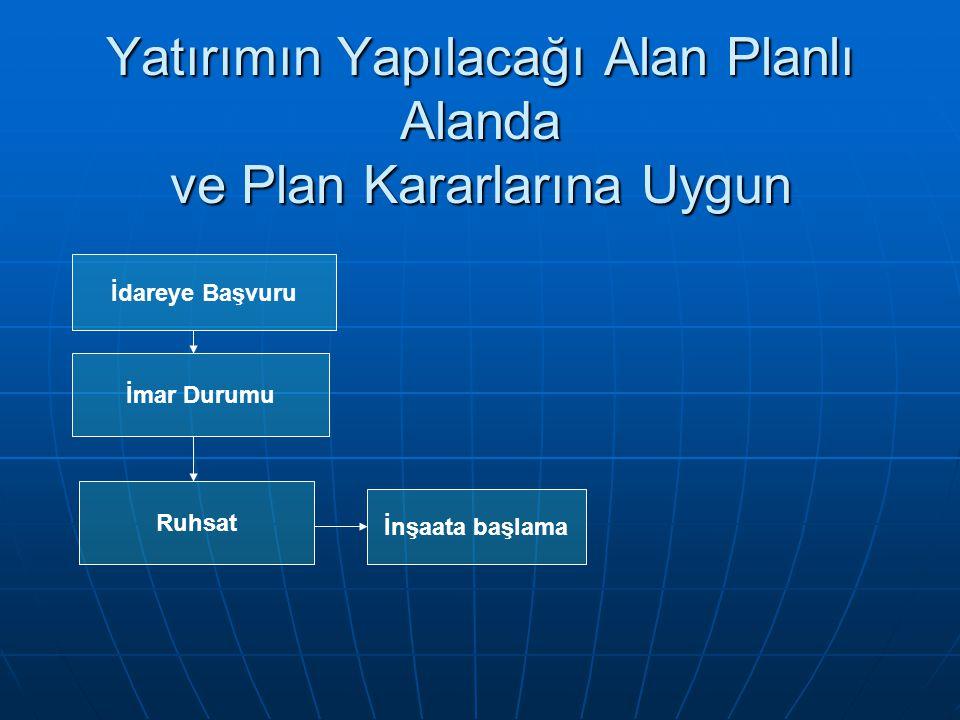 Yatırımın Yapılacağı Alan Planlı Alanda ve Plan Kararlarına Uygun İdareye Başvuru İmar Durumu Ruhsat İnşaata başlama