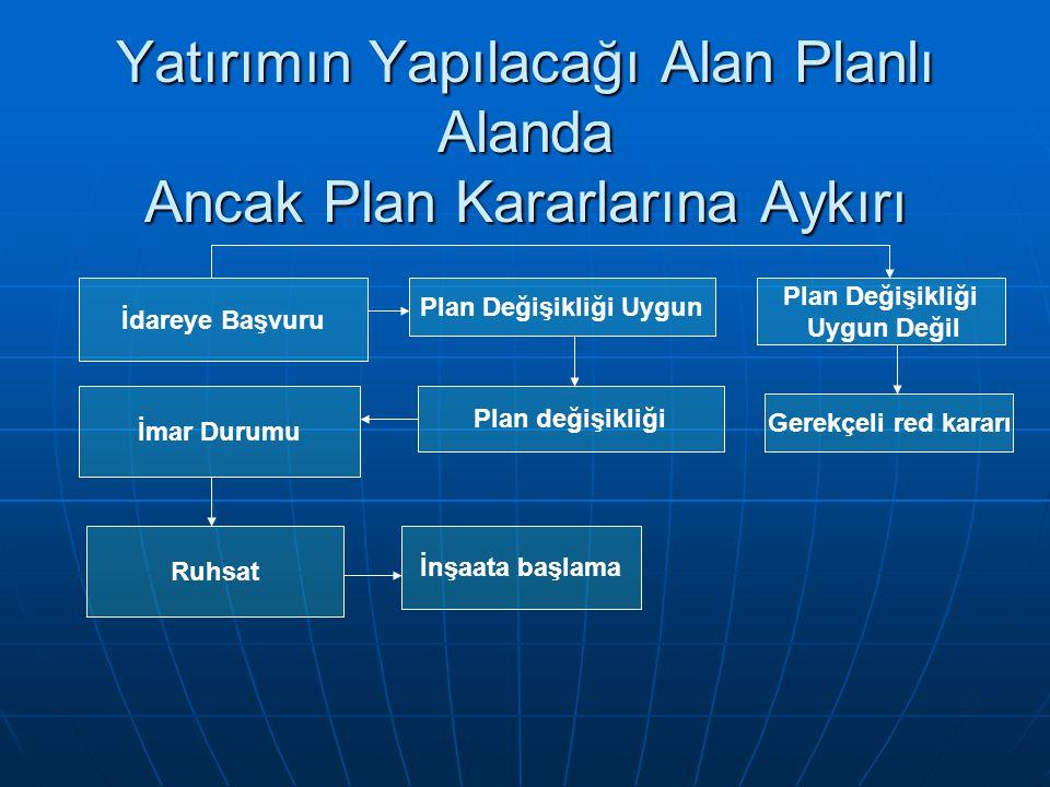 Yatırımın Yapılacağı Alan Planlı Alanda Ancak Plan Kararlarına Aykırı İdareye Başvuru İmar Durumu Ruhsat İnşaata başlama Plan Değişikliği Uygun Plan değişikliği Plan Değişikliği Uygun Değil Gerekçeli red kararı