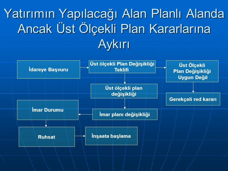 Yatırımın Yapılacağı Alan Planlı Alanda Ancak Üst Ölçekli Plan Kararlarına Aykırı İdareye Başvuru İmar Durumu Ruhsat İnşaata başlama Üst ölçekli Plan Değişikliği Teklifi Üst ölçekli plan değişikliği Üst Ölçekli Plan Değişikliği Uygun Değil Gerekçeli red kararı İmar planı değişikliği