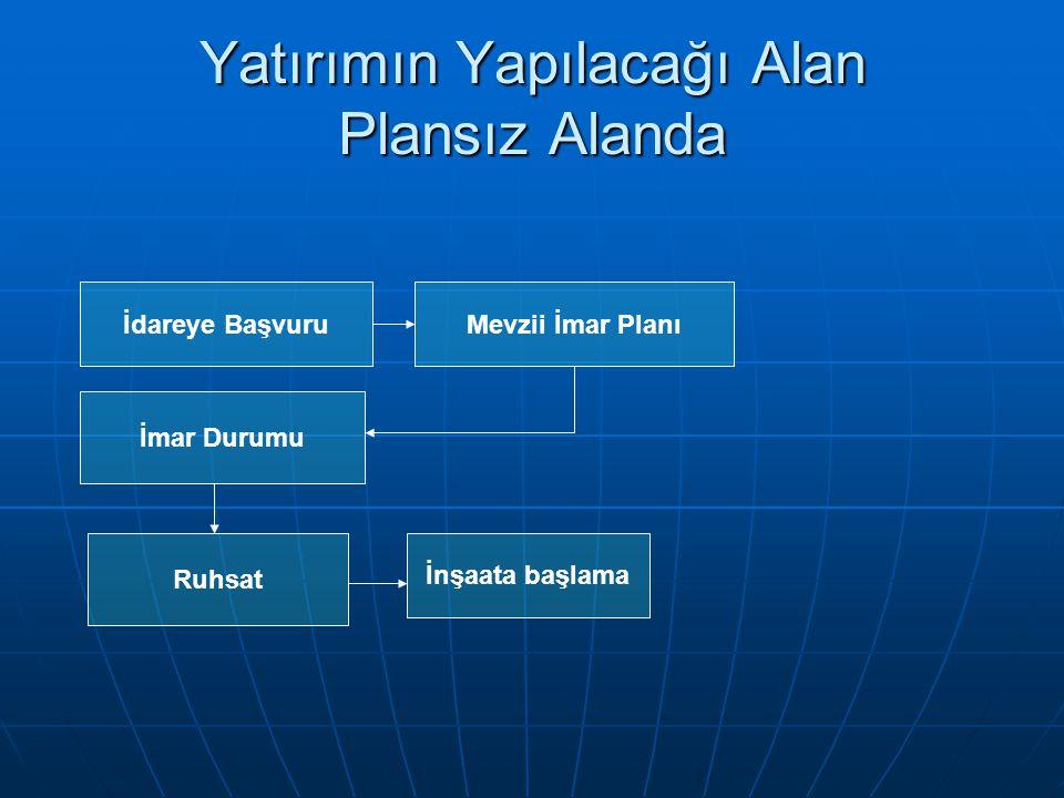Yatırımın Yapılacağı Alan Plansız Alanda İdareye Başvuru İmar Durumu Ruhsat İnşaata başlama Mevzii İmar Planı