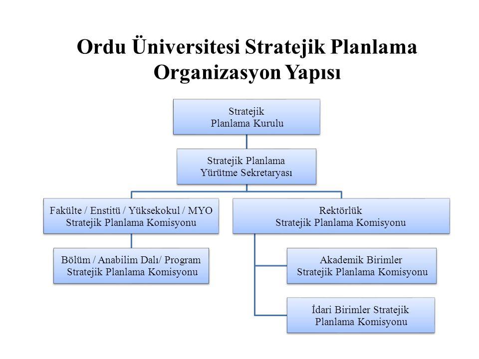 Ordu Üniversitesi Stratejik Planlama Organizasyon Yapısı Stratejik Planlama Kurulu Stratejik Planlama Yürütme Sekretaryası Fakülte / Enstitü / Yükseko