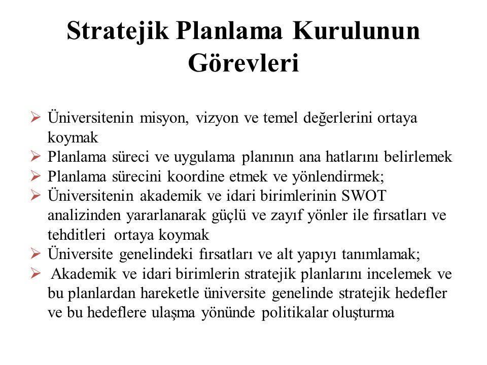 Stratejik Planlama Kurulunun Görevleri  Üniversitenin misyon, vizyon ve temel değerlerini ortaya koymak  Planlama süreci ve uygulama planının ana ha