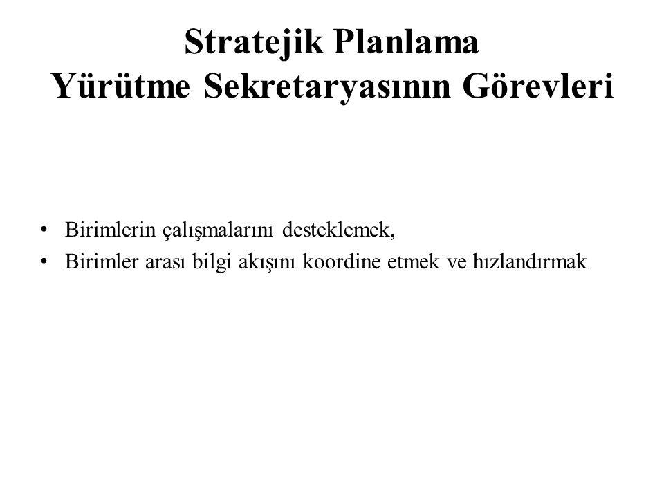 Stratejik Planlama Yürütme Sekretaryasının Görevleri Birimlerin çalışmalarını desteklemek, Birimler arası bilgi akışını koordine etmek ve hızlandırmak