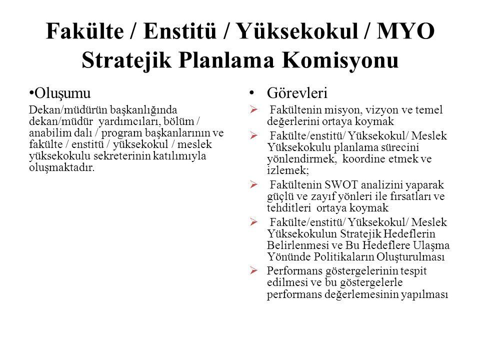 Fakülte / Enstitü / Yüksekokul / MYO Stratejik Planlama Komisyonu Oluşumu Dekan/müdürün başkanlığında dekan/müdür yardımcıları, bölüm / anabilim dalı