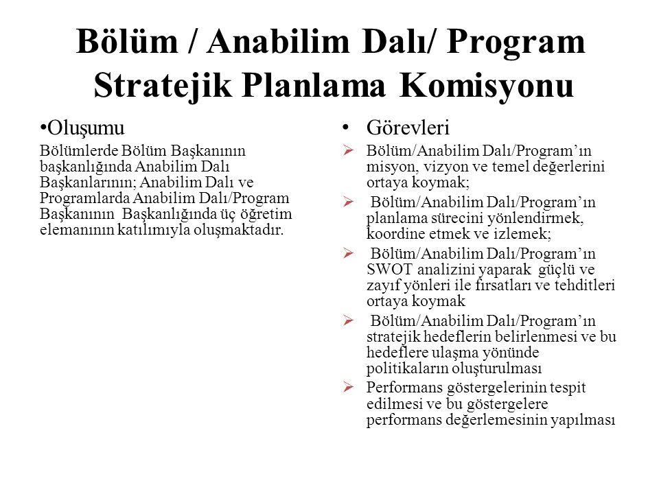 Bölüm / Anabilim Dalı/ Program Stratejik Planlama Komisyonu Oluşumu Bölümlerde Bölüm Başkanının başkanlığında Anabilim Dalı Başkanlarının; Anabilim Da