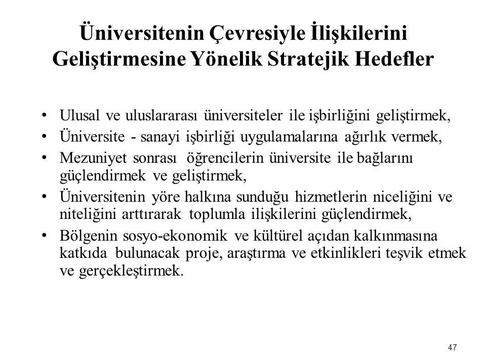 Üniversitenin Çevresiyle İlişkilerini Geliştirmesine Yönelik Stratejik Hedefler Ulusal ve uluslararası üniversiteler ile işbirliğini geliştirmek, Üniv
