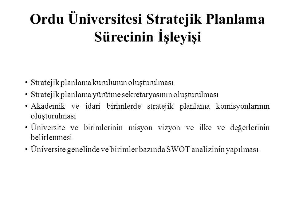 Ordu Üniversitesi Stratejik Planlama Sürecinin İşleyişi Stratejik planlama kurulunun oluşturulması Stratejik planlama yürütme sekretaryasının oluşturu