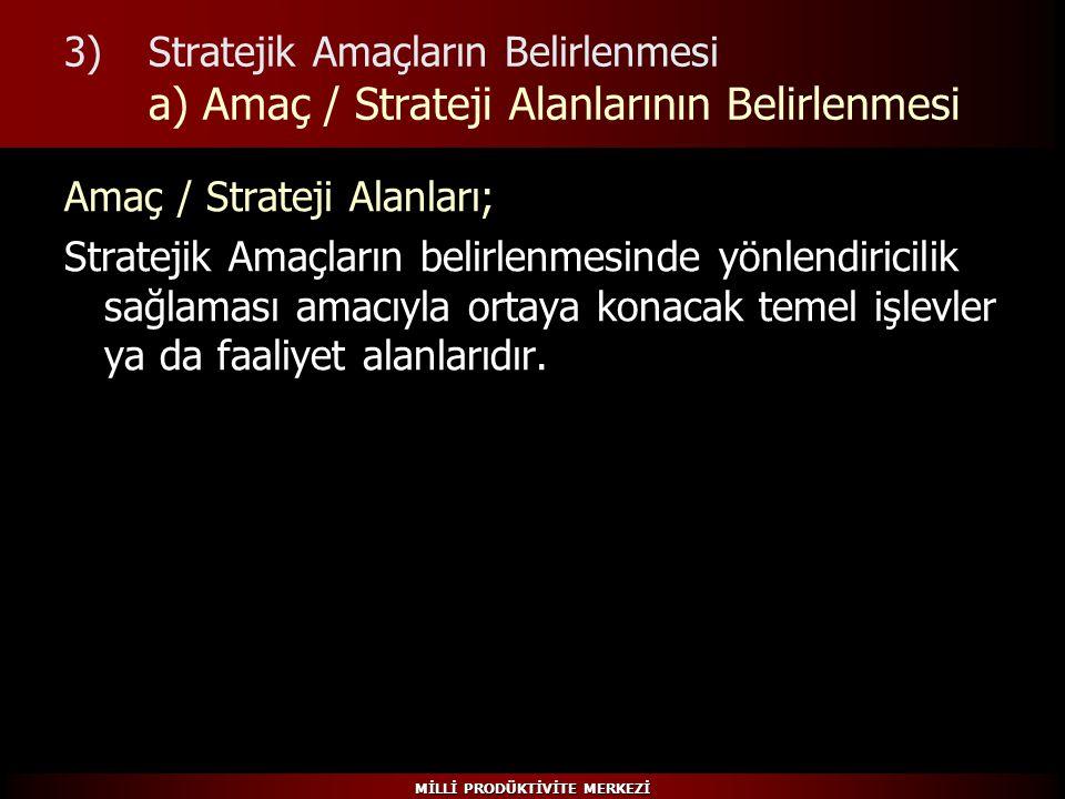 MİLLİ PRODÜKTİVİTE MERKEZİ 3)Stratejik Amaçların Belirlenmesi a) Amaç / Strateji Alanlarının Belirlenmesi Amaç / Strateji Alanları; Stratejik Amaçları