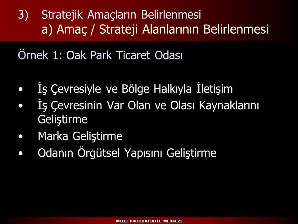 MİLLİ PRODÜKTİVİTE MERKEZİ 3)Stratejik Amaçların Belirlenmesi a) Amaç / Strateji Alanlarının Belirlenmesi Örnek 1: Oak Park Ticaret Odası İş Çevresiyl