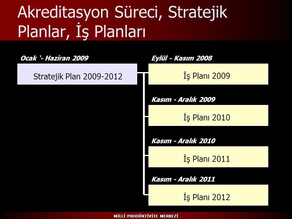 MİLLİ PRODÜKTİVİTE MERKEZİ Akreditasyon Süreci, Stratejik Planlar, İş Planları Stratejik Plan 2009-2012 Ocak '- Haziran 2009 İş Planı 2009 Eylül - Kas