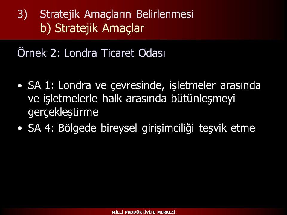 MİLLİ PRODÜKTİVİTE MERKEZİ 3)Stratejik Amaçların Belirlenmesi b) Stratejik Amaçlar Örnek 2: Londra Ticaret Odası SA 1: Londra ve çevresinde, işletmele