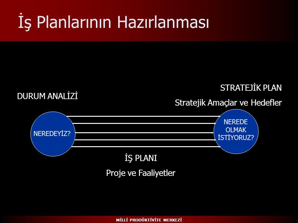 MİLLİ PRODÜKTİVİTE MERKEZİ İş Planlarının Hazırlanması NEREDEYİZ? NEREDE OLMAK İSTİYORUZ? DURUM ANALİZİ STRATEJİK PLAN Stratejik Amaçlar ve Hedefler İ
