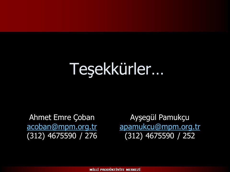 MİLLİ PRODÜKTİVİTE MERKEZİ Teşekkürler… Ahmet Emre Çoban acoban@mpm.org.tr (312) 4675590 / 276 Ayşegül Pamukçu apamukcu@mpm.org.tr (312) 4675590 / 252
