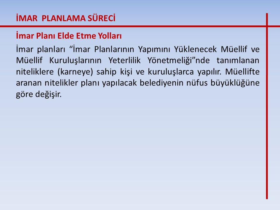 """İmar Planı Elde Etme Yolları İmar planları """"İmar Planlarının Yapımını Yüklenecek Müellif ve Müellif Kuruluşlarının Yeterlilik Yönetmeliği""""nde tanımlan"""