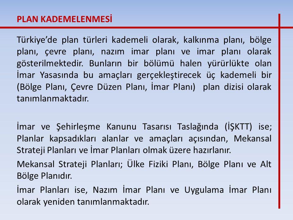 Türkiye'de plan türleri kademeli olarak, kalkınma planı, bölge planı, çevre planı, nazım imar planı ve imar planı olarak gösterilmektedir. Bunların bi
