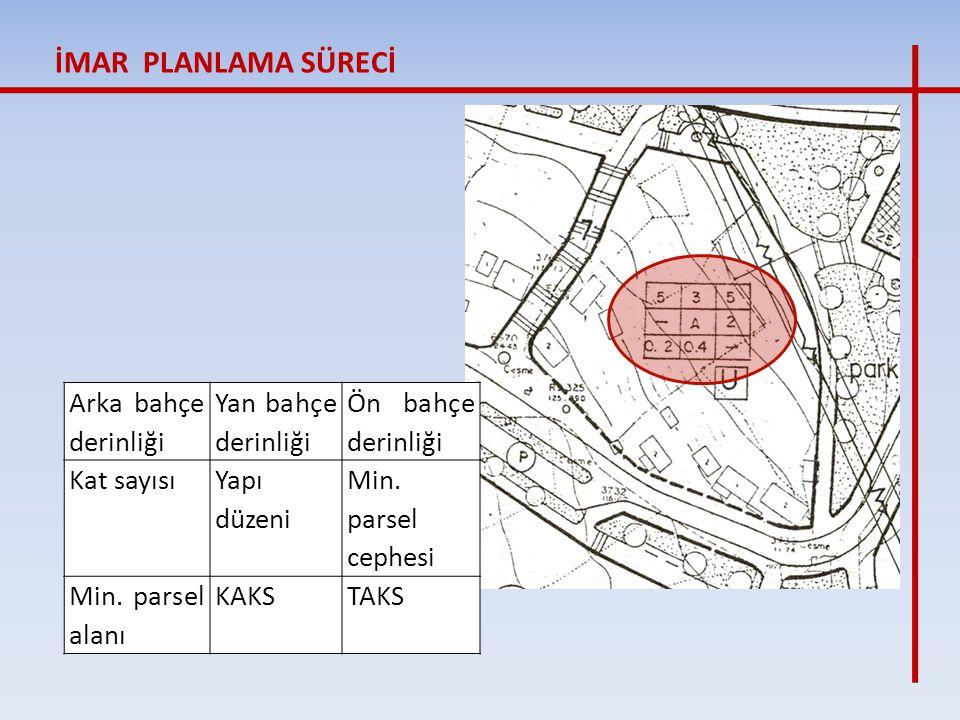 Arka bahçe derinliği Yan bahçe derinliği Ön bahçe derinliği Kat sayısı Yapı düzeni Min. parsel cephesi Min. parsel alanı KAKSTAKS