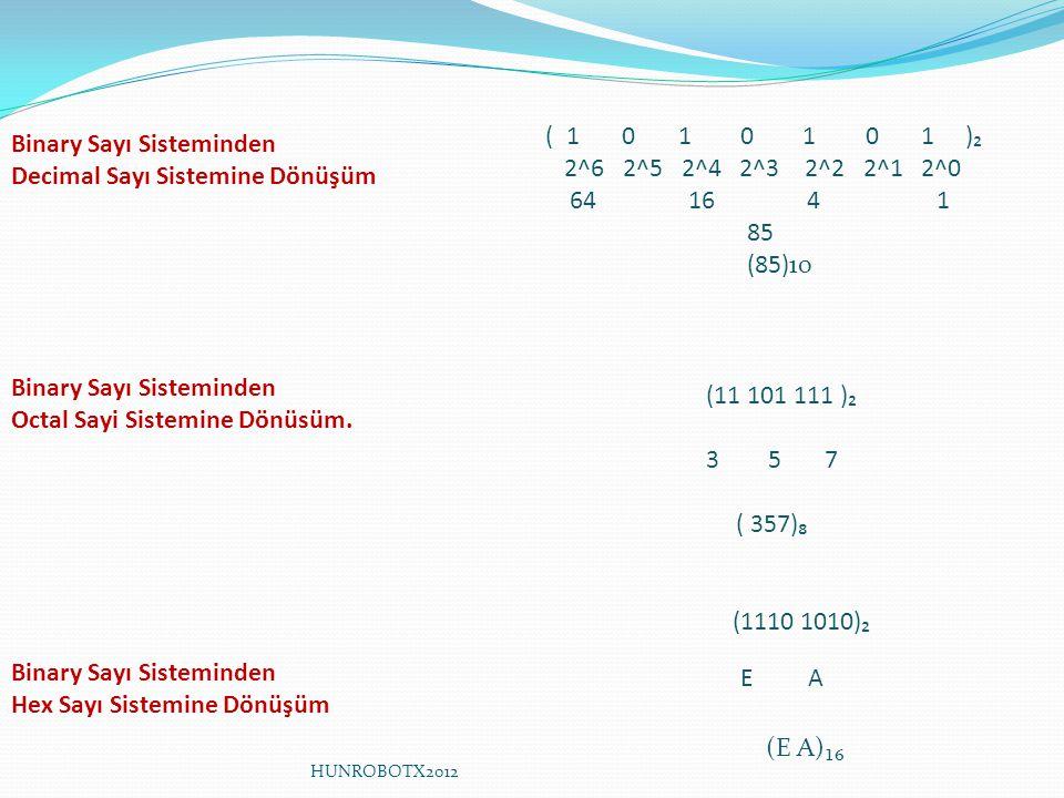 Binary Sayı Sisteminden Decimal Sayı Sistemine Dönüşüm ( 1 0 1 0 1 0 1 )₂ 2^6 2^5 2^4 2^3 2^2 2^1 2^0 64 16 4 1 85 (85)10 HUNROBOTX2012 Binary Sayı Si