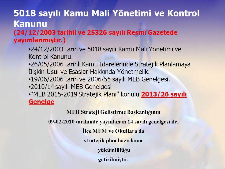 5018 sayılı Kamu Mali Yönetimi ve Kontrol Kanunu (24/12/2003 tarihli ve 25326 sayılı Resmî Gazetede yayımlanmıştır.) MEB Strateji Geliştirme Başkanlığ