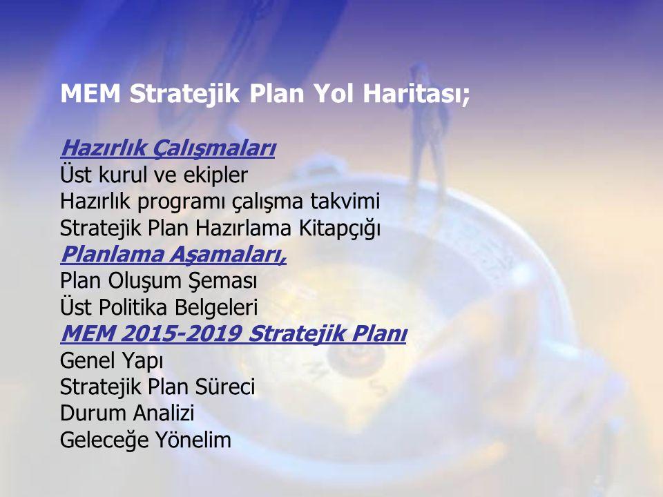 MEM Stratejik Plan Yol Haritası; Hazırlık Çalışmaları Üst kurul ve ekipler Hazırlık programı çalışma takvimi Stratejik Plan Hazırlama Kitapçığı Planla