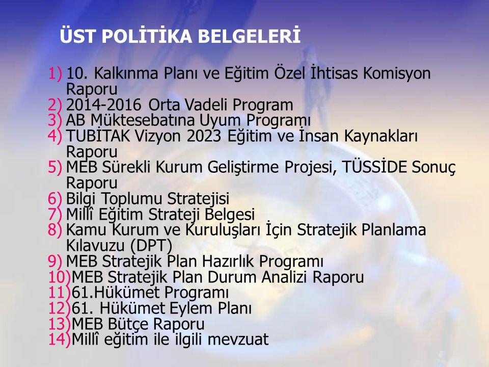 ÜST POLİTİKA BELGELERİ 1)10. Kalkınma Planı ve Eğitim Özel İhtisas Komisyon Raporu 2)2014-2016 Orta Vadeli Program 3)AB Müktesebatına Uyum Programı 4)