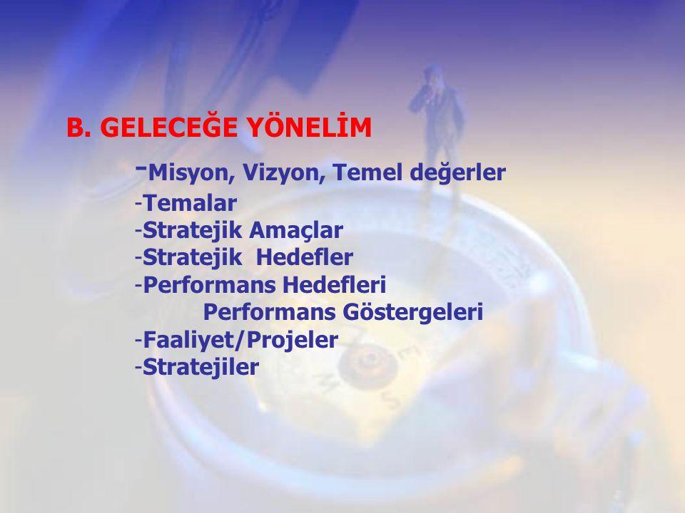 B. GELECEĞE YÖNELİM - Misyon, Vizyon, Temel değerler -Temalar -Stratejik Amaçlar -Stratejik Hedefler -Performans Hedefleri Performans Göstergeleri -Fa