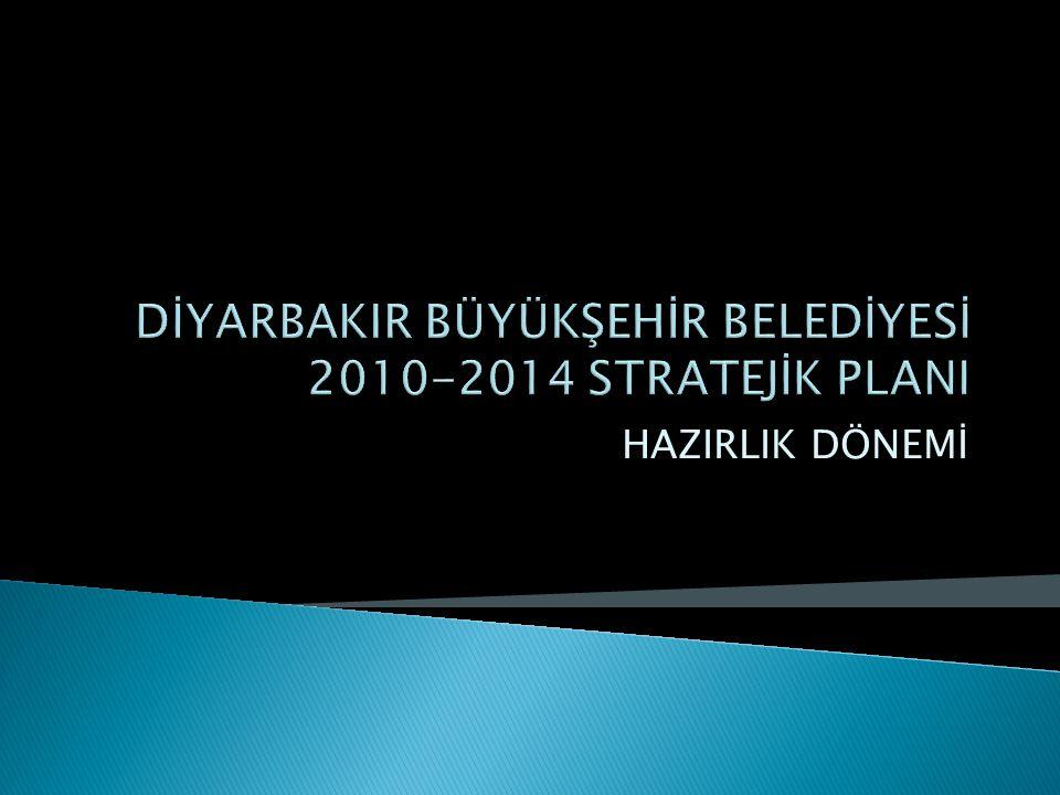 1.Mevzuat 2. Stratejik Yönetim ve Stratejik Planlama 3.