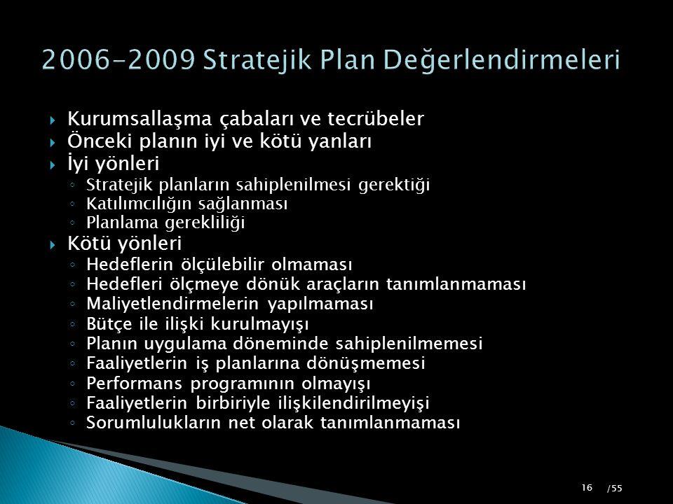  Kurumsallaşma çabaları ve tecrübeler  Önceki planın iyi ve kötü yanları  İyi yönleri ◦ Stratejik planların sahiplenilmesi gerektiği ◦ Katılımcılığ