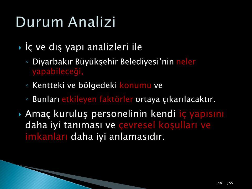  İç ve dış yapı analizleri ile ◦ Diyarbakır Büyükşehir Belediyesi'nin neler yapabileceği, ◦ Kentteki ve bölgedeki konumu ve ◦ Bunları etkileyen faktö