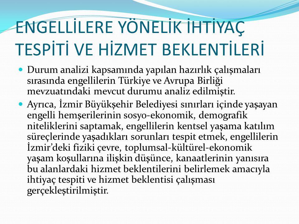 ENGELLİLERE YÖNELİK İHTİYAÇ TESPİTİ VE HİZMET BEKLENTİLERİ Durum analizi kapsamında yapılan hazırlık çalışmaları sırasında engellilerin Türkiye ve Avr