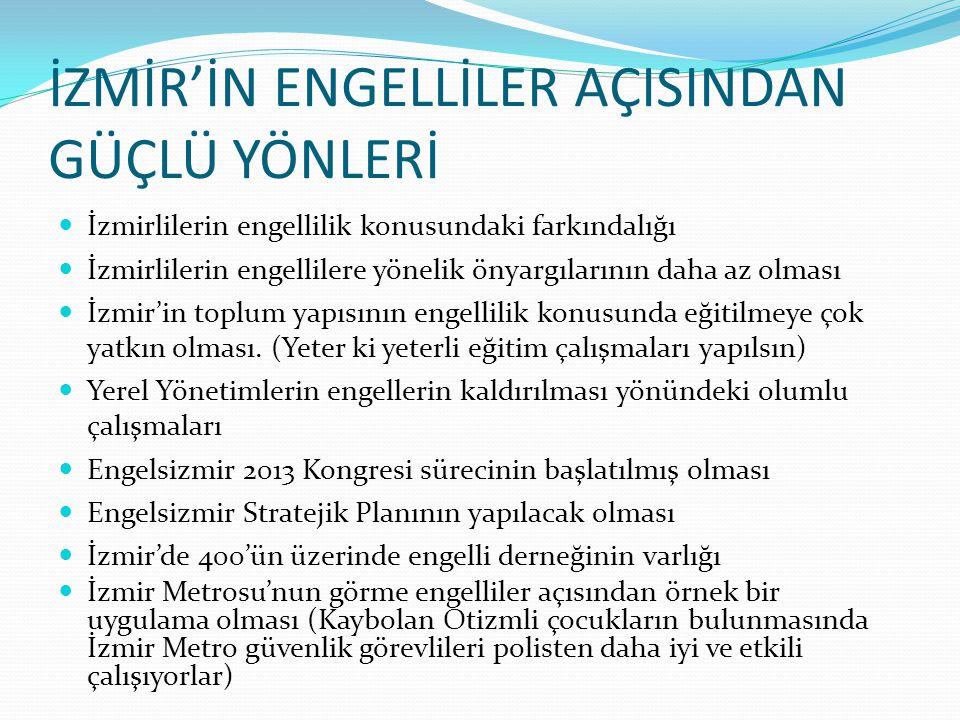 İZMİR'İN ENGELLİLER AÇISINDAN GÜÇLÜ YÖNLERİ İzmirlilerin engellilik konusundaki farkındalığı İzmirlilerin engellilere yönelik önyargılarının daha az o