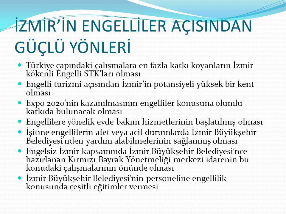 İZMİR'İN ENGELLİLER AÇISINDAN GÜÇLÜ YÖNLERİ Türkiye çapındaki çalışmalara en fazla katkı koyanların İzmir kökenli Engelli STK'ları olması Engelli turi