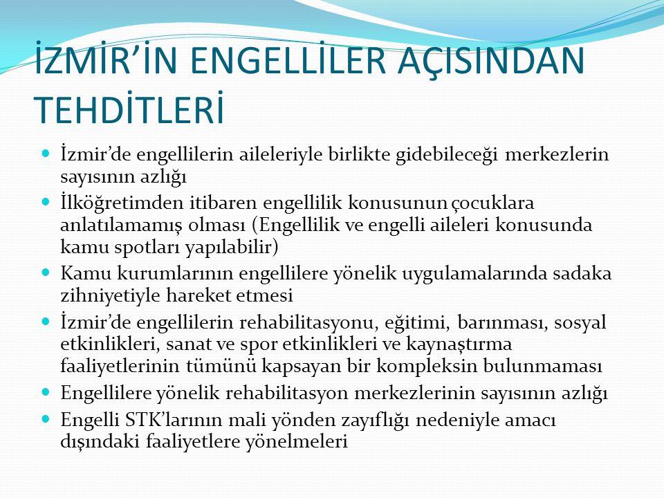 İZMİR'İN ENGELLİLER AÇISINDAN TEHDİTLERİ İzmir'de engellilerin aileleriyle birlikte gidebileceği merkezlerin sayısının azlığı İlköğretimden itibaren e