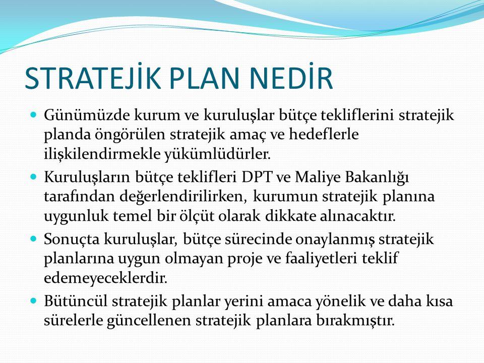 STRATEJİK PLAN NEDİR Günümüzde kurum ve kuruluşlar bütçe tekliflerini stratejik planda öngörülen stratejik amaç ve hedeflerle ilişkilendirmekle yüküml