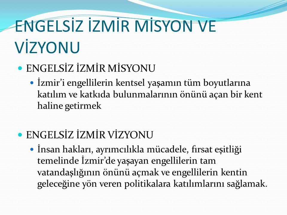 ENGELSİZ İZMİR MİSYON VE VİZYONU ENGELSİZ İZMİR MİSYONU İzmir'i engellilerin kentsel yaşamın tüm boyutlarına katılım ve katkıda bulunmalarının önünü a