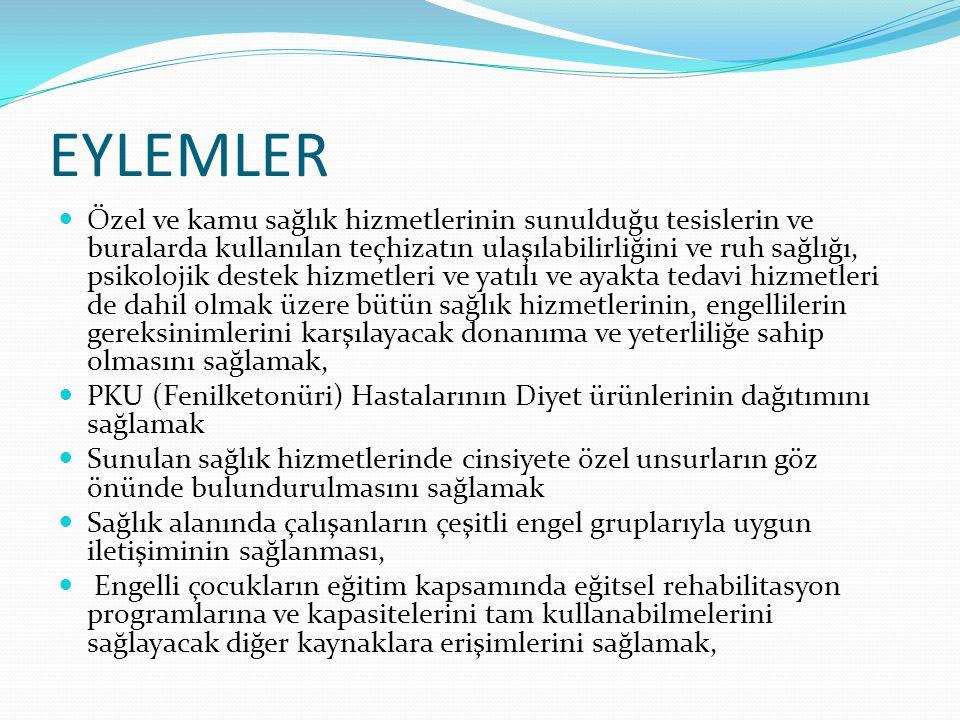 EYLEMLER Özel ve kamu sağlık hizmetlerinin sunulduğu tesislerin ve buralarda kullanılan teçhizatın ulaşılabilirliğini ve ruh sağlığı, psikolojik deste