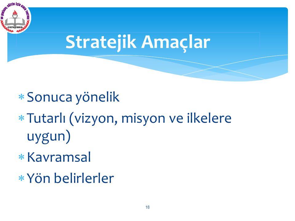  Sonuca yönelik  Tutarlı (vizyon, misyon ve ilkelere uygun)  Kavramsal  Yön belirlerler Stratejik Amaçlar 18