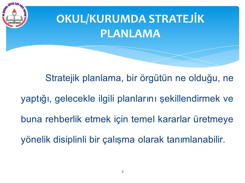 Stratejik planlama, bir örgütün ne olduğu, ne yaptığı, gelecekle ilgili planlarını şekillendirmek ve buna rehberlik etmek için temel kararlar üretmeye