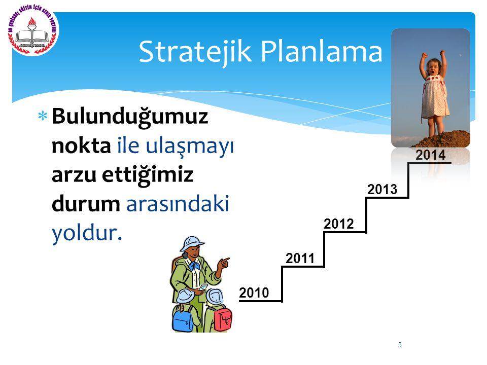 Stratejik Planlama  Bulunduğumuz nokta ile ulaşmayı arzu ettiğimiz durum arasındaki yoldur. 2010 2014 2011 2012 2013 5