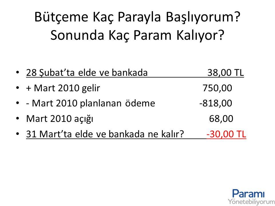 Bütçeme Kaç Parayla Başlıyorum? Sonunda Kaç Param Kalıyor? 28 Şubat'ta elde ve bankada 38,00 TL + Mart 2010 gelir 750,00 - Mart 2010 planlanan ödeme -