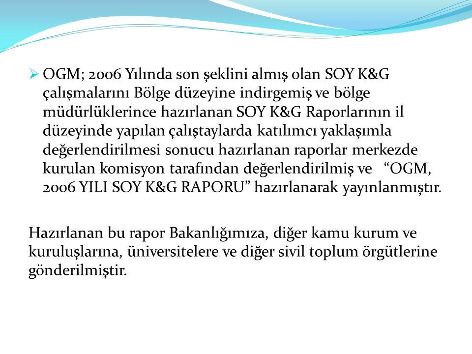  OGM; 2006 Yılında son şeklini almış olan SOY K&G çalışmalarını Bölge düzeyine indirgemiş ve bölge müdürlüklerince hazırlanan SOY K&G Raporlarının il