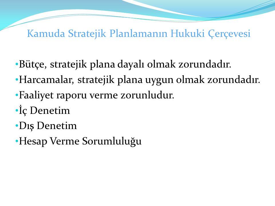Stratejik Plan: Örgütün bulunduğu nokta ile ulaşmayı arzu ettiği durum arasındaki yolu tarif eder.