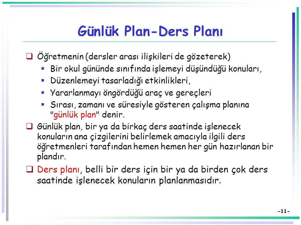 -10- Ünite Planı  Yıllık plana göre daha ayrıntılı olan ve yıllık plandan farklı olarak sonunda bir değerlendirme kısmına yer verilen çalışma planına