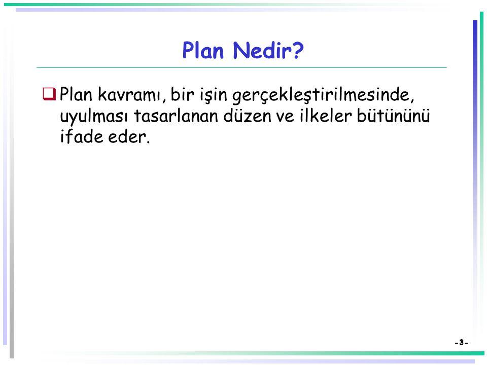 -2- Konu Başlıkları  Plan  Öğretim Etkinliklerinin Planlanması  Eğitimde Planlama  Neden Eğitimde Planlama?  Plan Türleri  Yıllık Plan  Ünite P