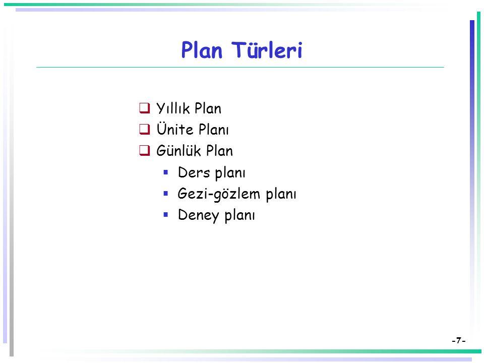 -6- Neden Eğitimde Planlama?  Planlı ve programlı yapılan bir eğitim-öğretim hem verimli çalışmayı hem de hedefe en kısa yoldan ulaşmayı sağlar.  Pl
