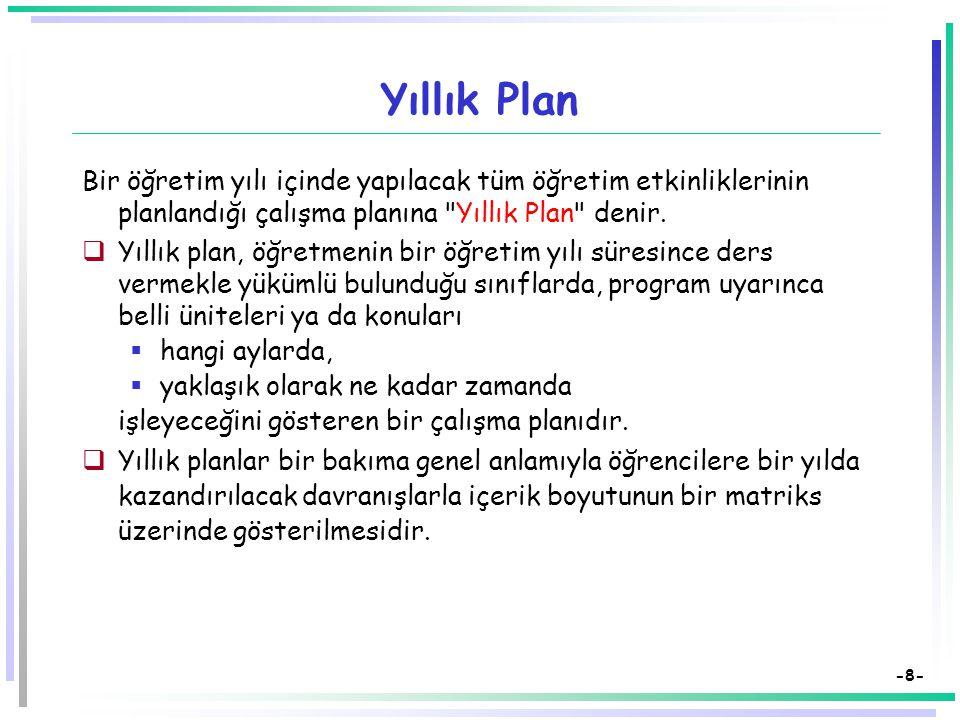 -8- Yıllık Plan Bir öğretim yılı içinde yapılacak tüm öğretim etkinliklerinin planlandığı çalışma planına Yıllık Plan denir.
