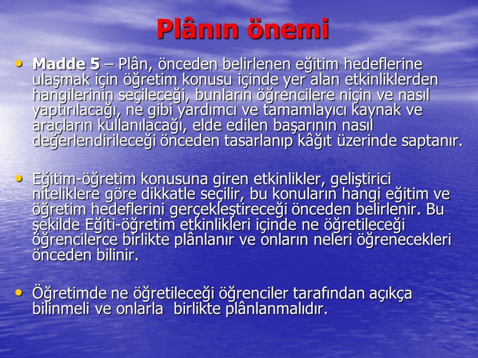 Haberleşme 0 505 2240415 İzzet ÖZDEMİR İlköğ. Müfettişleri Başkan Yrd. Antalya