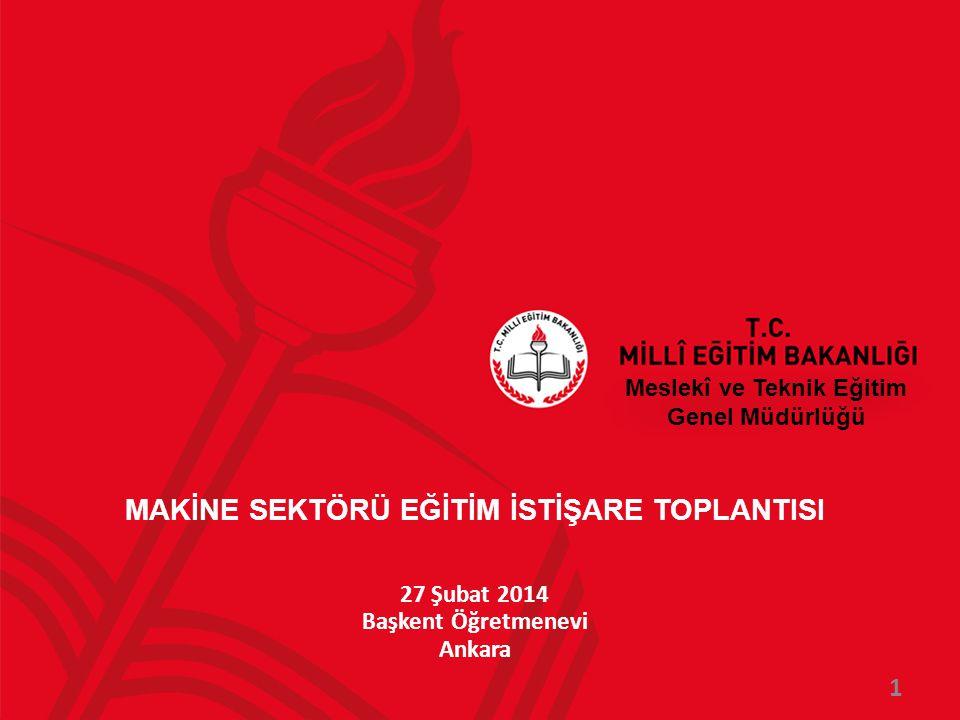 Meslekî ve Teknik Eğitim Genel Müdürlüğü MAKİNE SEKTÖRÜ EĞİTİM İSTİŞARE TOPLANTISI 27 Şubat 2014 Başkent Öğretmenevi Ankara 1